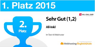 Testbericht 2015 All-Inkl Zusammenfassung