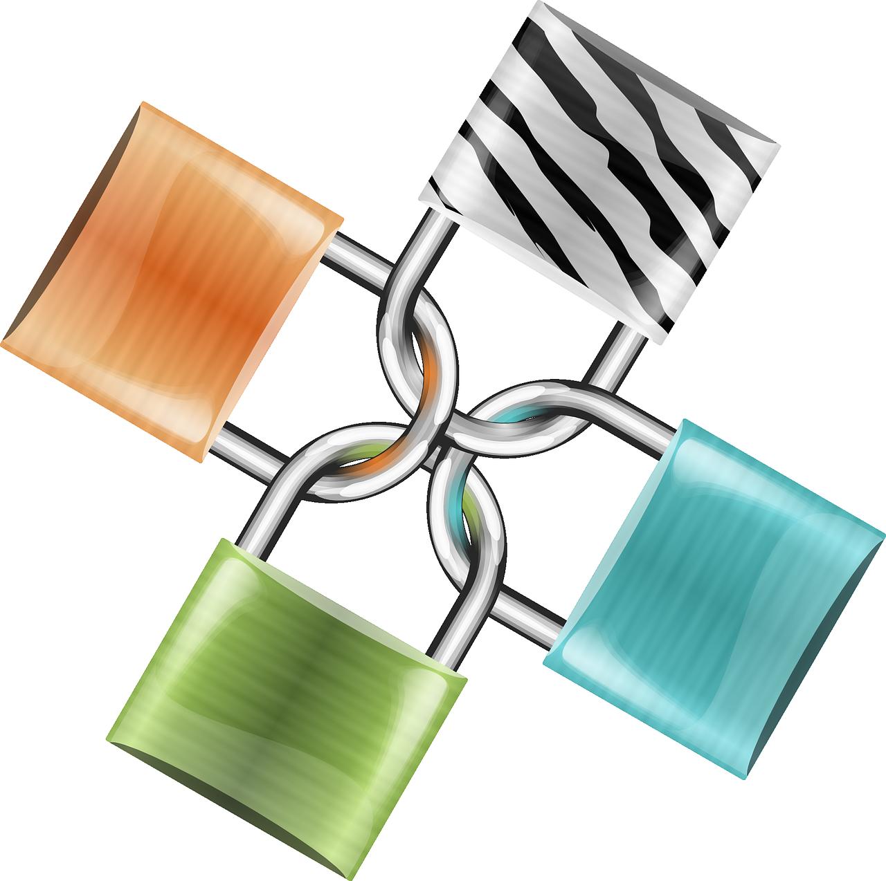 WordPress Webhosting sicher machen