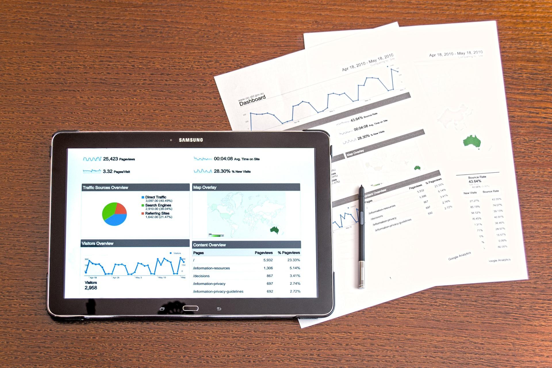 Werkzeuge zur Analyse: Google Analytics und Piwik im Vergleich